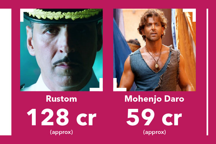 Rustom-Mohenjo Daro - Photo-for InUth.com