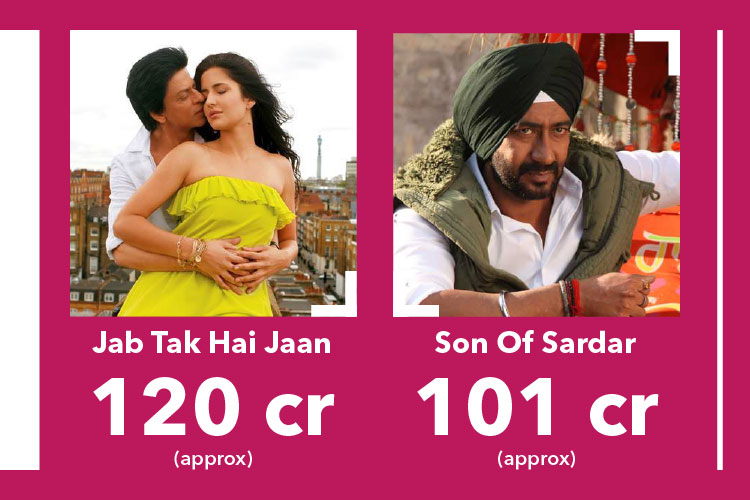 Jab Tak Hai Jaan-Son of Sardar- Photo-for InUth.com