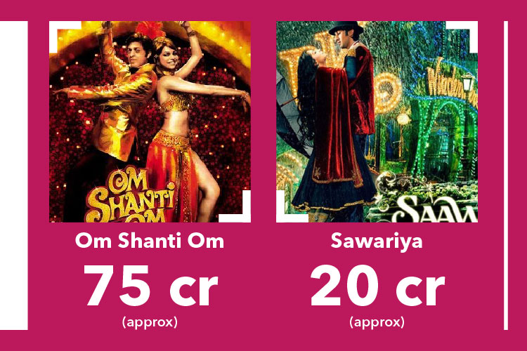 Om Shanti Om-Saawariya- Photo-for InUth.com