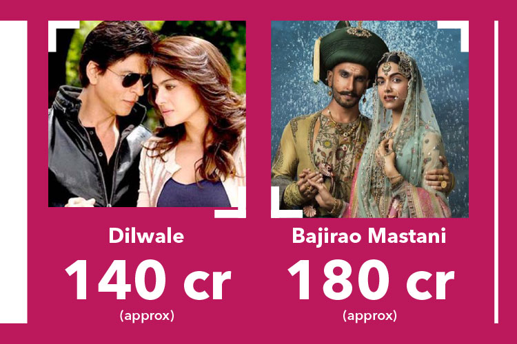 Dilwale- Bajirao Mastani-photo-for-InUth.com