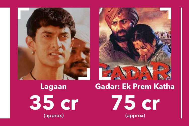 Lagaan- Gadar ek Prem Katha-Photo-for InUth.com