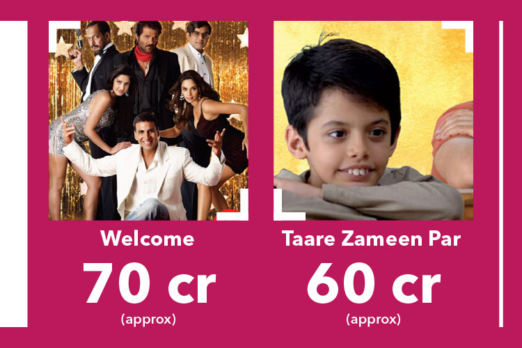 Welcome-Taare Zameen Par-Photo-for-InUth.com