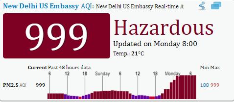 Delhi, pollution, Diwali