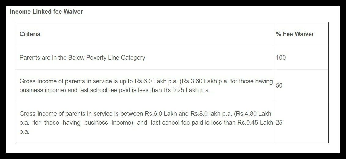 iit-delhi-fee