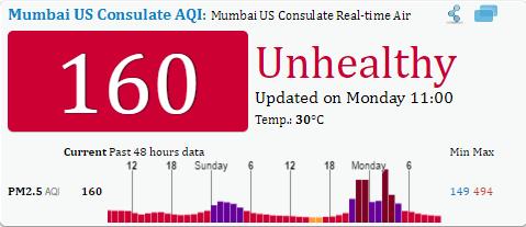 Mumbai, pollution, Diwali