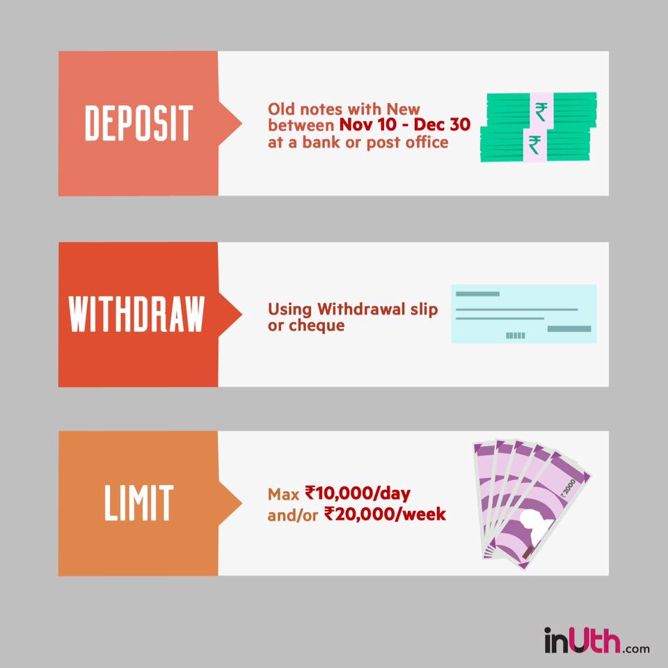 Here is your point by point guide on what to do with your - Can you cash a cheque at the post office ...