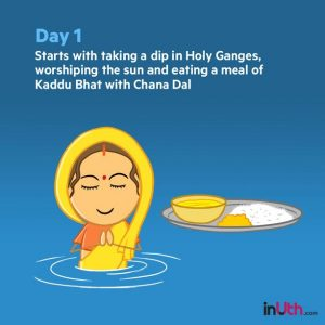 chhath-puja-day-1-photo-for-inuth
