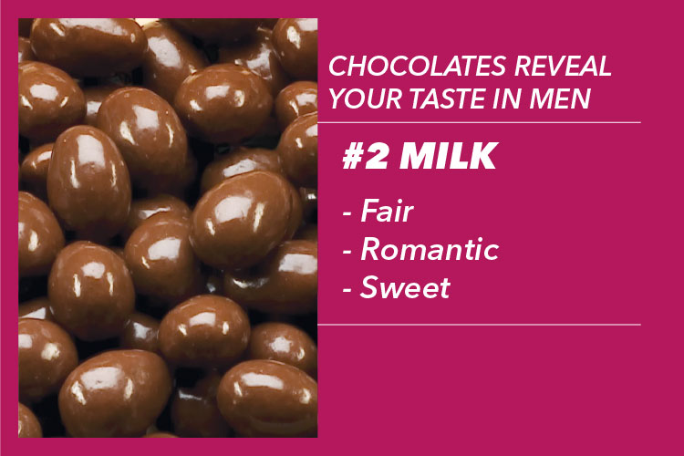 Chocolate Preference Men | Image for InUth.com