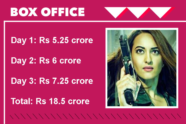Force 2 Box Office Collection