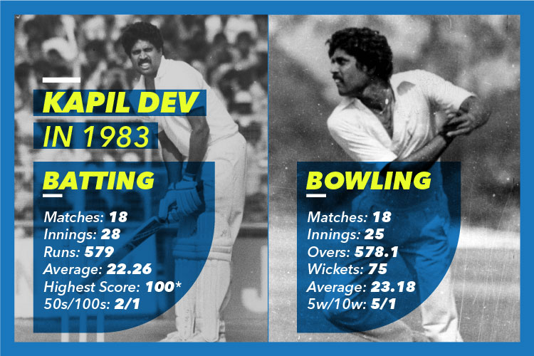 Kapil Dev, Indian cricket team