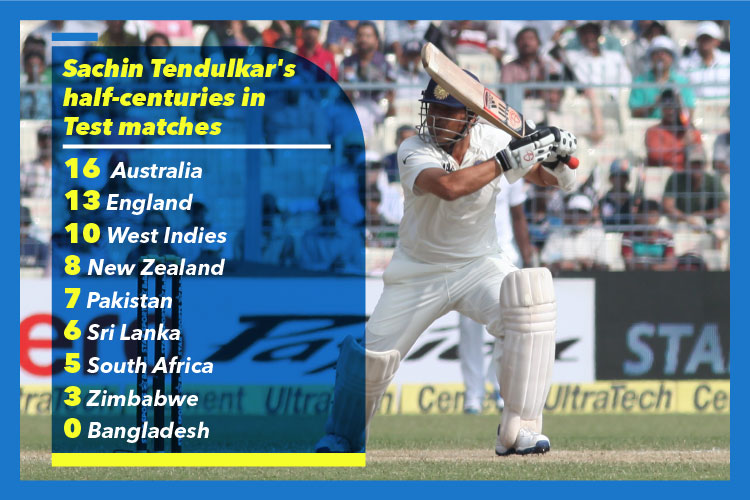 Sachin Tendulkar, Indian cricket team