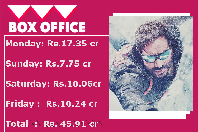 shivaay-ajay-devgn-box-office-template-for-inuthdotcom