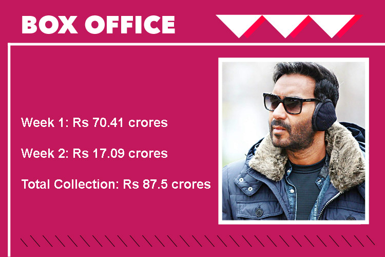 Shivaay vs Ae Dil Hai Mushkil, Shivaay Box office