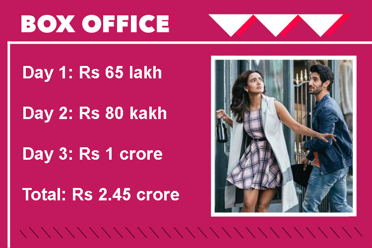 Tum Bin 2, (Source: Box Office India)