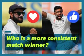 R Ashwin, Virat Kohli, Indian cricket team
