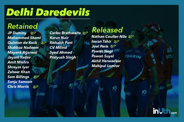 Delhi Daredevils, IPL, DD