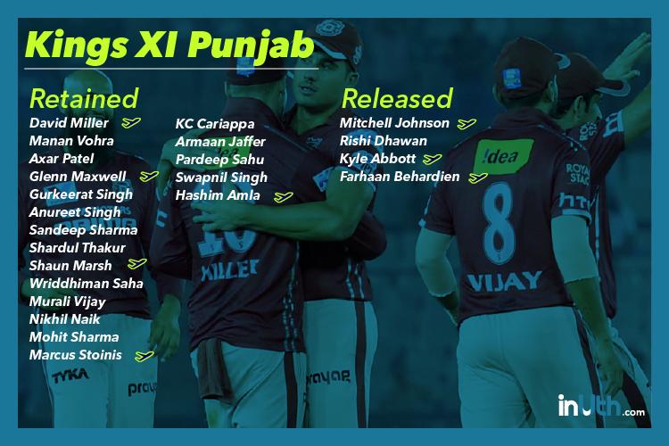 Kings XI Punjab, IPL, KXIP