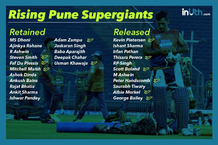 Rising Pune Supergiants, IPL, RPS