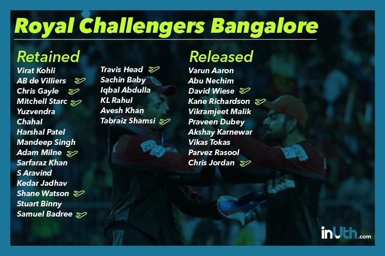Royal Challengers Bangalore, RCB, IPL