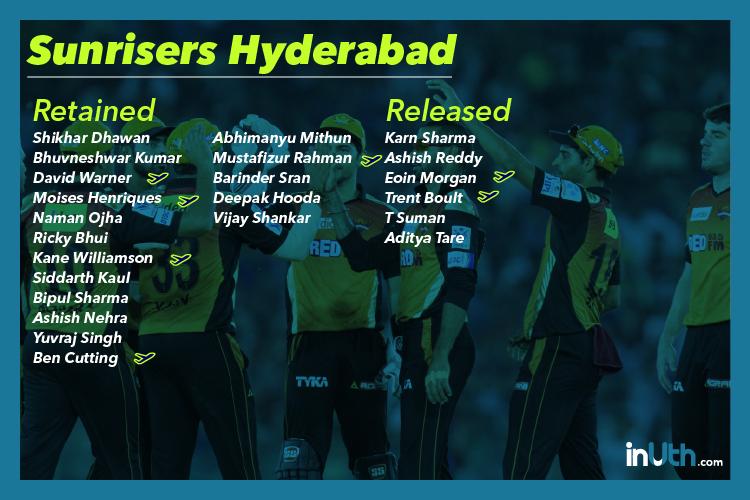 SRH, Sunrisers Hyderabad, IPL