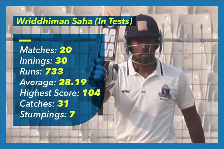 Wriddhiman Saha, Indian cricket team