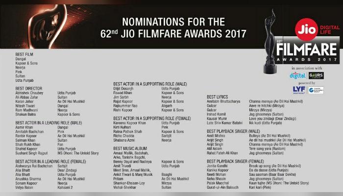 62nd filmfare awards nominations list