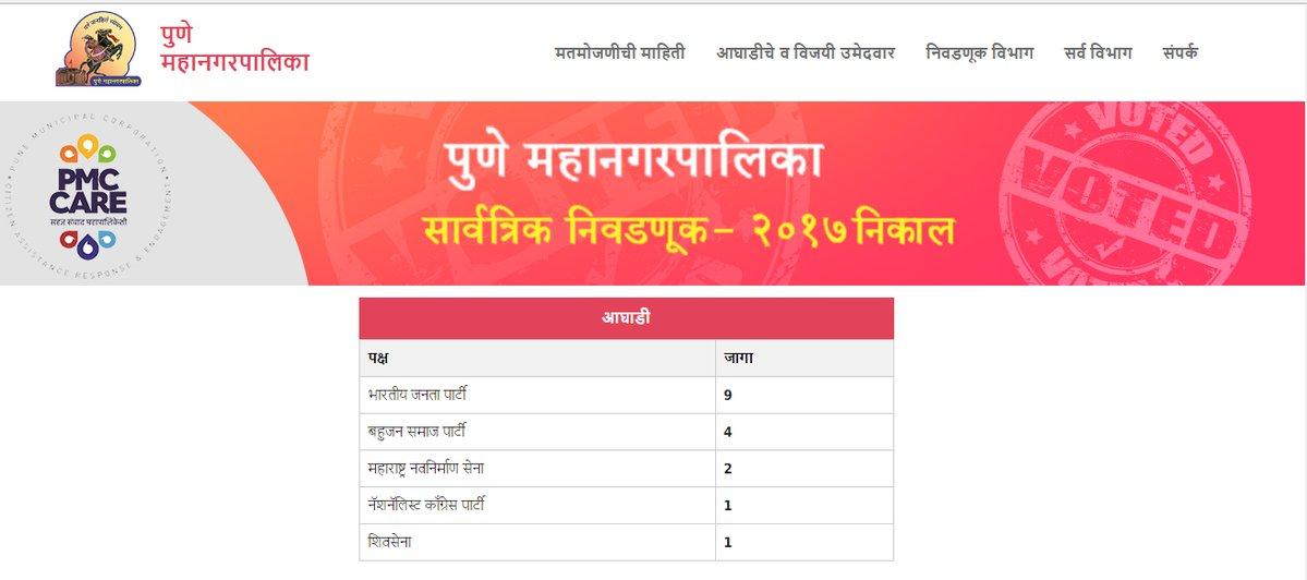 Pune corporation website