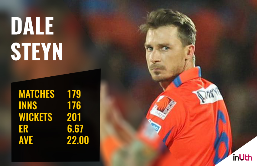 dale steyn bowling action wallpapers