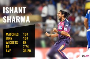 All eyes will be on Ishant Sharma in one-off Test against Bangladesh mainly for his fitness