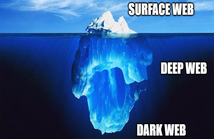 What is the dark web and why is everyone so scared of discussingit?