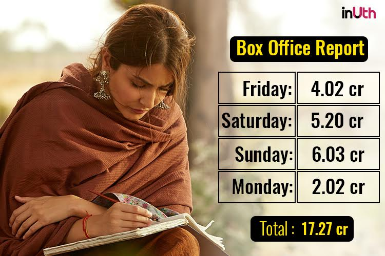 Phillauri 6th Day Collection First Wednesday Occupancy Box Office Report