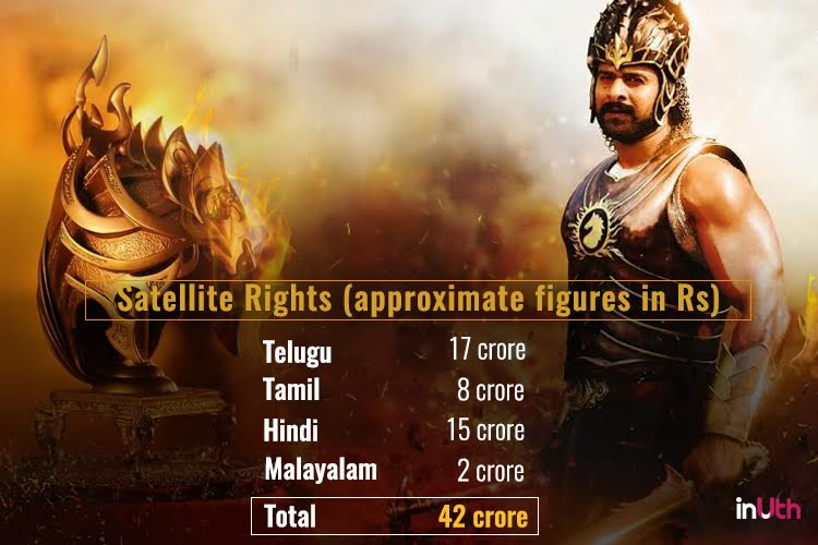 Baahubali: The Beginning satellite rights breakup
