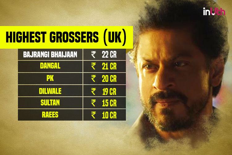 Shah Rukh Khan, UK box office