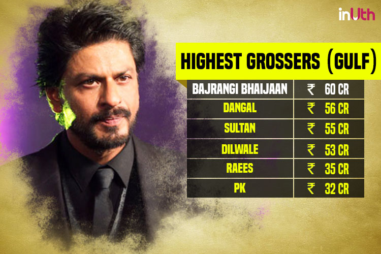 Shah Rukh Khan, Salman Khan, Aamir Khan, Gulf Box Office