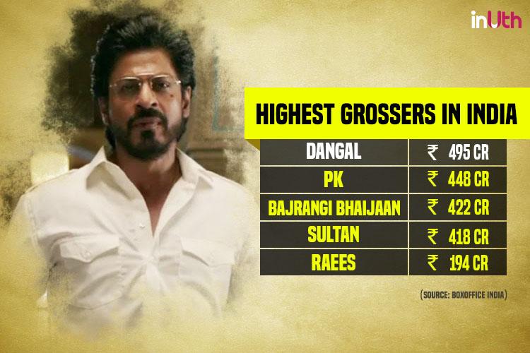 Shah Rukh Khan, SRK movies, Box Office India
