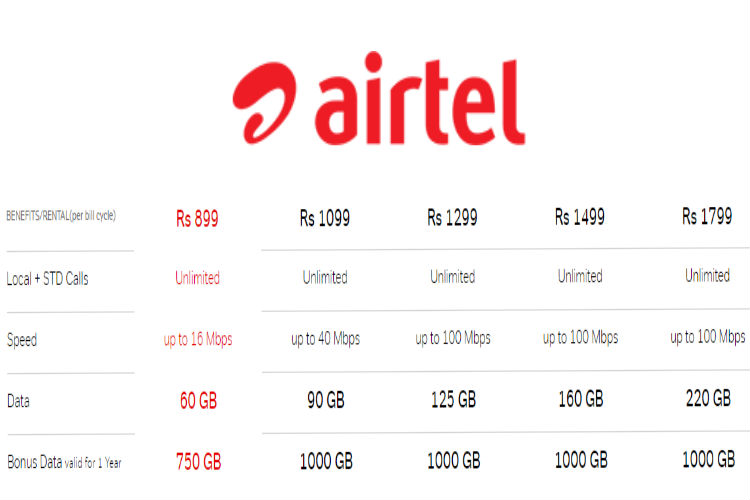 Airtel 39 S Counter Strike Against Jio 1000 Gb Free Data On