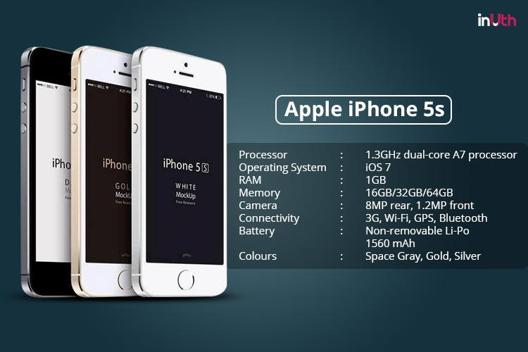 Apple to sell iPhone 5s for Rs 15,000 in India soon