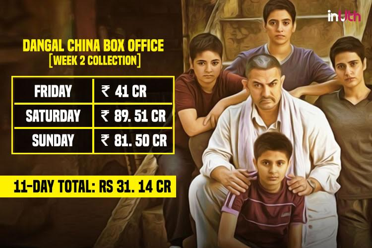 Dangal China Box Office collection week 2 update