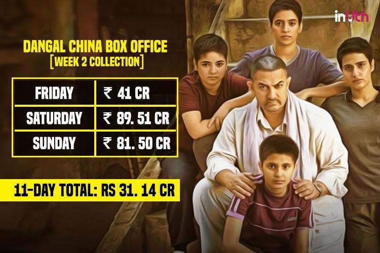 Aamir Khan's Dangal mats Guardians... in second week in China