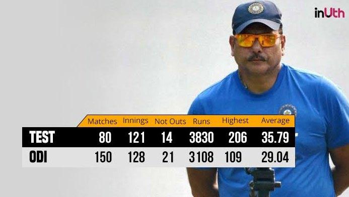 Career stats