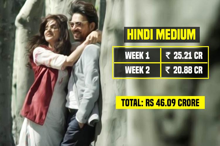 Hindi Medium, Irrfan Khan, Saba Qamar