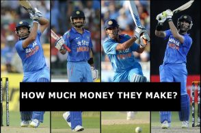 Salary, Income, Virat Kohli, MS Dhoni, Yuvraj Singh, Rohit Sharma