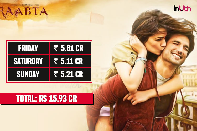 Raabta collections