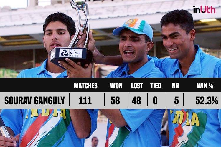 Sourav Ganguly's record as captain