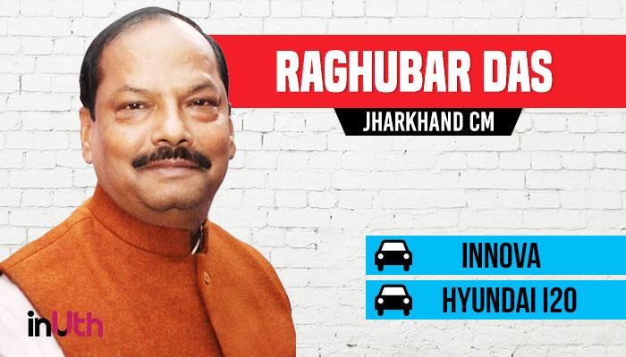 raghubar-das