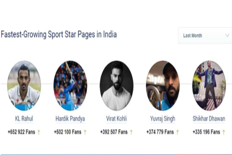 KL Rahul, Virat Kohli, Hardik Pandya, Yuvraj Singh, Shikhar Dhawan