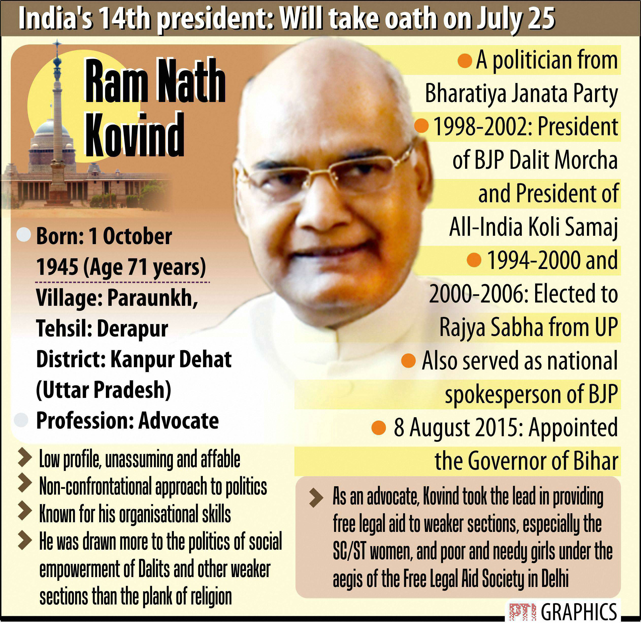 ram-nath-kovind-1-image-for-inuth