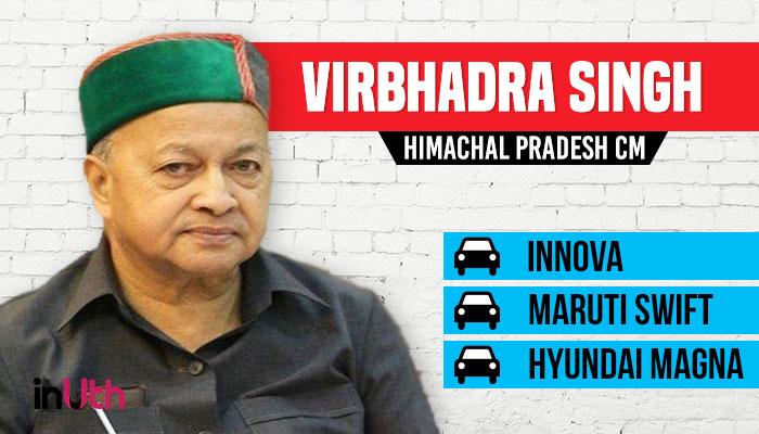 virbhadra-singh