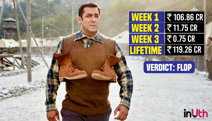Salman returns Rs. 32.5 Crs to distributors for Tubelight