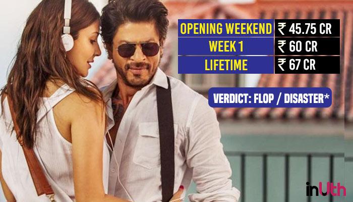 Shah Rukh Khan, Jab Harry Met Sejal, Box Office